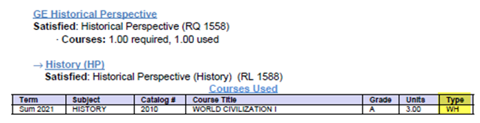 What If Courses